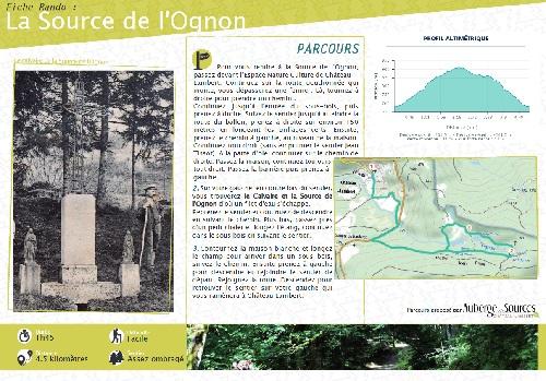 La source de l'Ognon